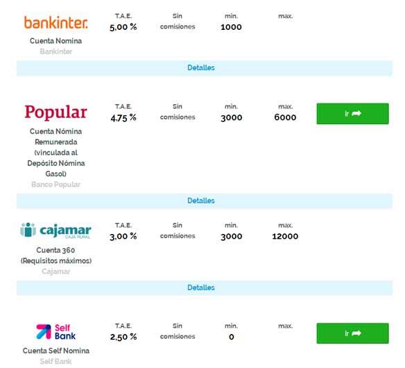 En qué banco abrir una cuenta
